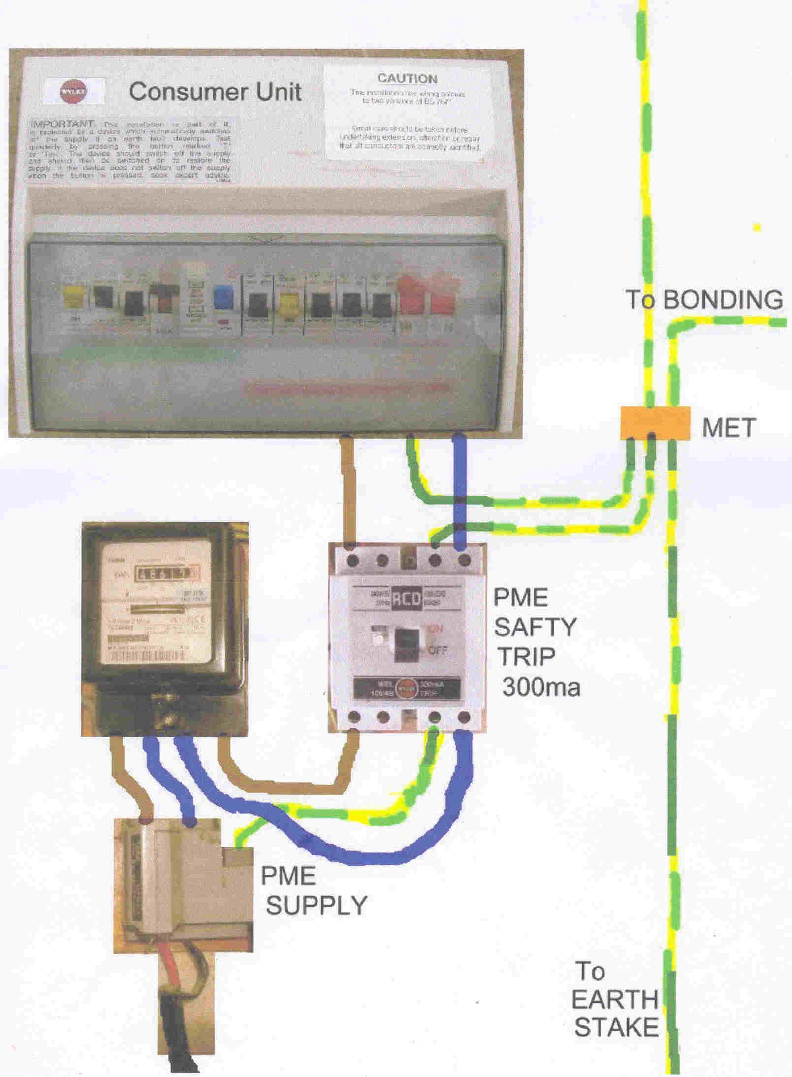 Iet Forums Application Of The Proposed Regulation 5421201 Split Load Consumer Unit Wiring Diagram You Could Try This Method